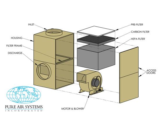 1200HS PLUS L Model - Split Housing Design