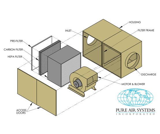 2000 HS S Model Diagram - Split Housing Design